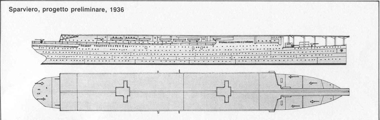 The Italian carrier Sparviero profile.